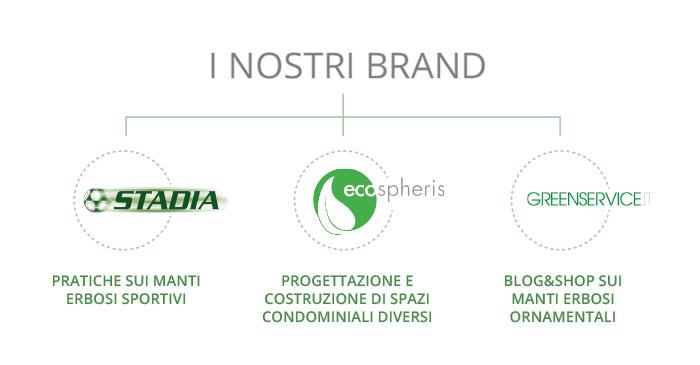i_nostri_brand_3